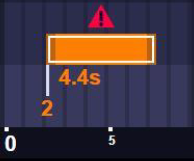 How to Configure Dose Alerts Somaris X